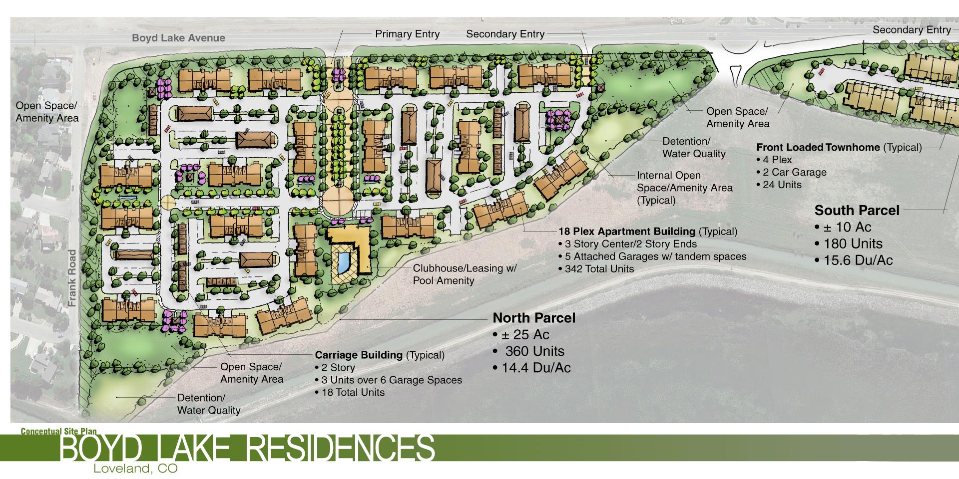 Land planning graphic
